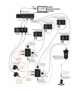 Système de photométrieà fibre
