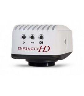 HDMI Lumenera Infinity HD