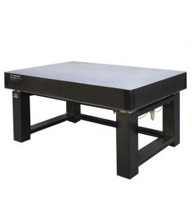 Tables passives Newport